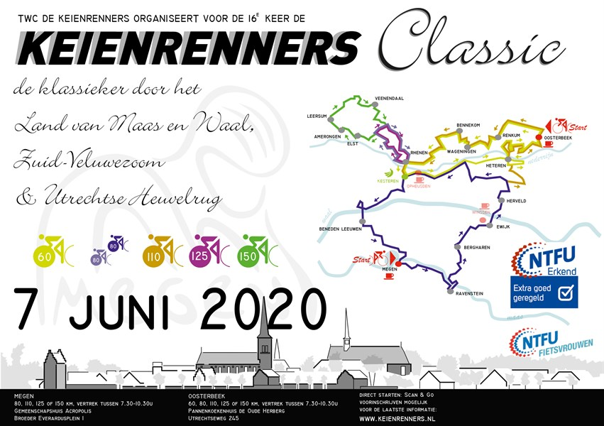 Keienrenners Classic 2021